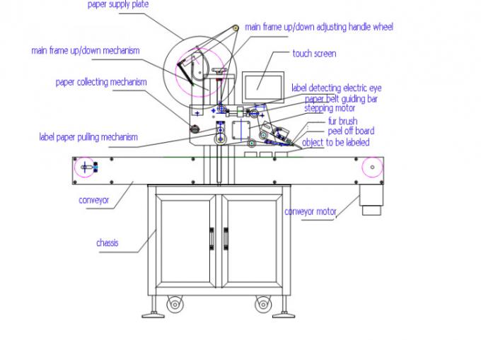 1000 مم × 450 مم حجم أكياس مسطحة التلقائي قضيب تسمية السطح المسطح للجانب العلوي